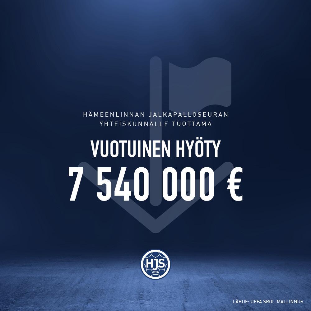 HJS:n arvo suomalaiselle yhteiskunnalle on 7,54 miljoonaa euroa