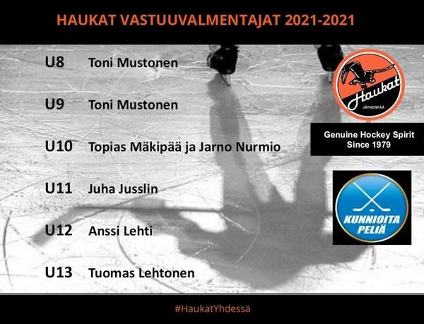 Jääkiekon U8-U13 vastuuvalmentajat kaudelle 2021-2022