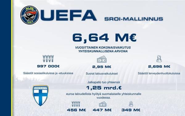 NJS UEFA SROI valmistunut - toiminnan vuosittainen arvo yli 6,5 miljoonaa euroa