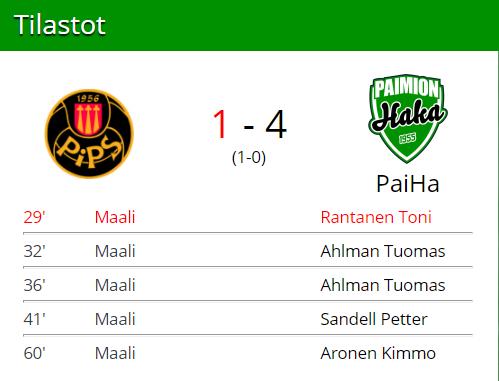 Otteluraportti: PiPS - PaiHa  1-4 (1-0)