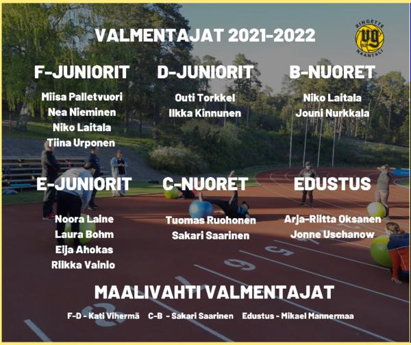 Kauden 2021-2022 valmentajat